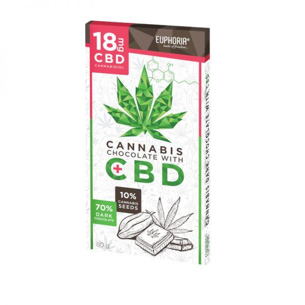 Euphoria Cannabis Schokolade Dunkel 18mg CBD